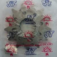 jtf1901 resize